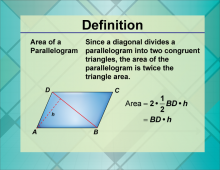Defintion--QuadrilateralConcepts--AreaOfParallelogram.png