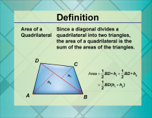 Defintion--QuadrilateralConcepts--AreaOfQuadrilateral.png