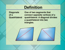 Defintion--QuadrilateralConcepts--DiagonalsOfAQuadrilateral.png