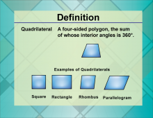 Defintion--QuadrilateralConcepts--Quadrilateral.png