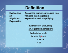 Defintion--VariablesUnknownsConstants--EvaluatingAlgebraicExpression.png