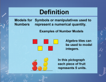 Defintion--VariablesUnknownsConstants--ModelsForNumbers.png