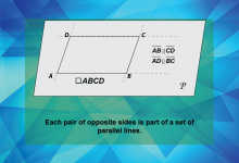 GeometryBasics--QuadrilateralsWithParallelSides--04.png