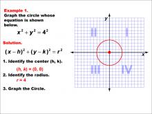 GraphingConicSections--Example-1.jpg