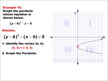 GraphingConicSections--Example-10.jpg
