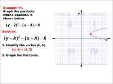 GraphingConicSections--Example-11.jpg