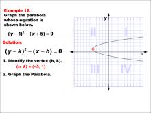 GraphingConicSections--Example-12.jpg