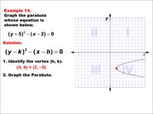 GraphingConicSections--Example-14.jpg