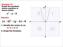 GraphingConicSections--Example-15.jpg