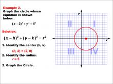 GraphingConicSections--Example-2.jpg