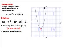 GraphingConicSections--Example-20.jpg