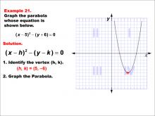 GraphingConicSections--Example-21.jpg