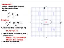 GraphingConicSections--Example-22.jpg