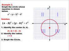 GraphingConicSections--Example-3.jpg