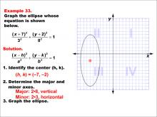 GraphingConicSections--Example-33.jpg