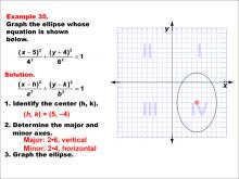GraphingConicSections--Example-35.jpg