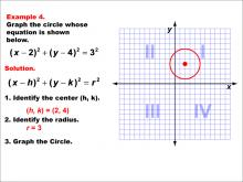 GraphingConicSections--Example-4.jpg