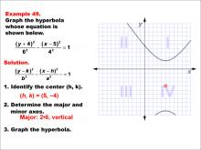GraphingConicSections--Example-49.jpg