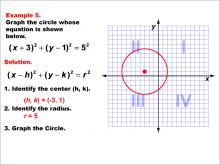 GraphingConicSections--Example-5.jpg