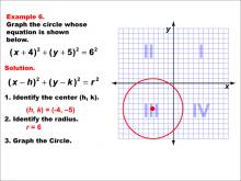 GraphingConicSections--Example-6.jpg