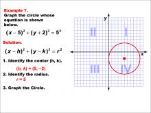 GraphingConicSections--Example-7.jpg