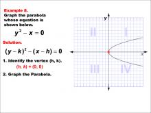 GraphingConicSections--Example-8.jpg