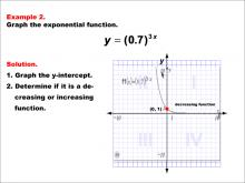 GraphingExponentialFunctions--Example-2.jpg