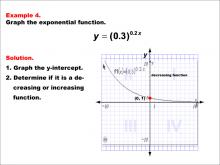 GraphingExponentialFunctions--Example-4.jpg