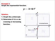GraphingExponentialFunctions--Example-6.jpg