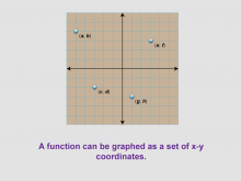 MathClipArt--FunctionGraphs02.png