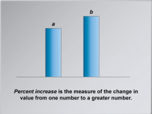 MathClipArt--PercentChange--02.png