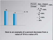 MathClipArt--PercentChange--12.png