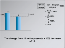 MathClipArt--PercentChange--13.png