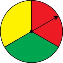 MathClipArt--Spinner-3-Sections-Result2.jpg