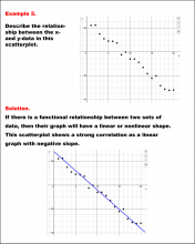 MathExample--AnalyzingScatterplots--Example5.png