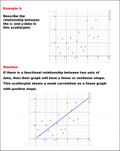 MathExample--AnalyzingScatterplots--Example6.png