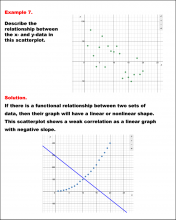 MathExample--AnalyzingScatterplots--Example7.png
