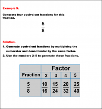 MathExample--GeneratingEquivalentFractions--Example9.png