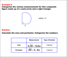 MathExample--RationalIrrationalNumbers--Example6.png