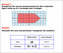 MathExample--RationalIrrationalNumbers--Example7.png