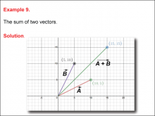 Vectors--Example09.png