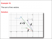 Vectors--Example10.png